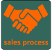 5.9-sales